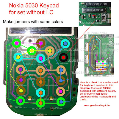cellfirmware: Nokia 5030 keypad ways with ic jumper